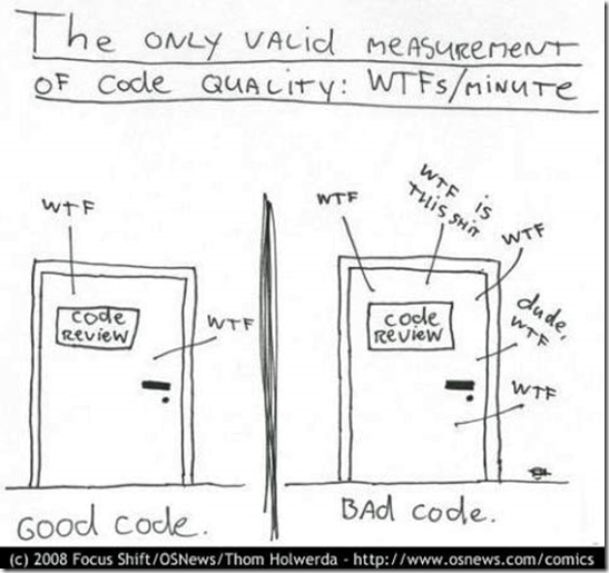 Fig.2: WTF/h as a candidate code quality metric (http://techstroke.com/best-measure-of-code-quality/)